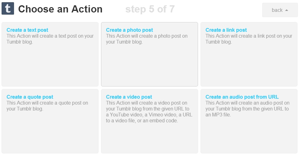 Tumblr IFTTT Action